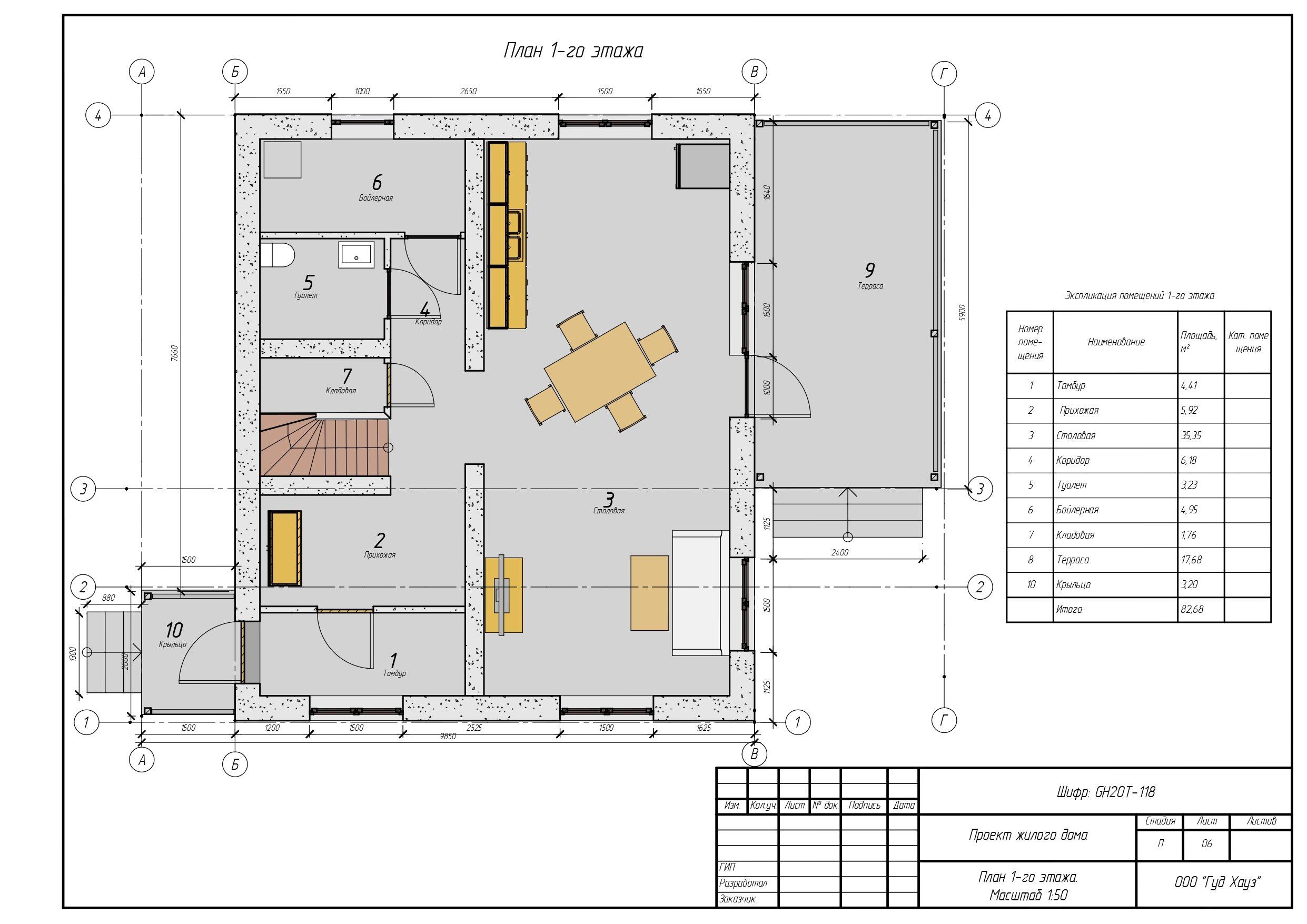 Как правильно выбрать проект для загородного и частного дома